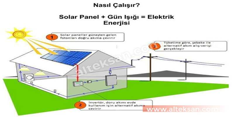 Güneş Enerjisinin Elektrik Enerjisine Dönüşümü